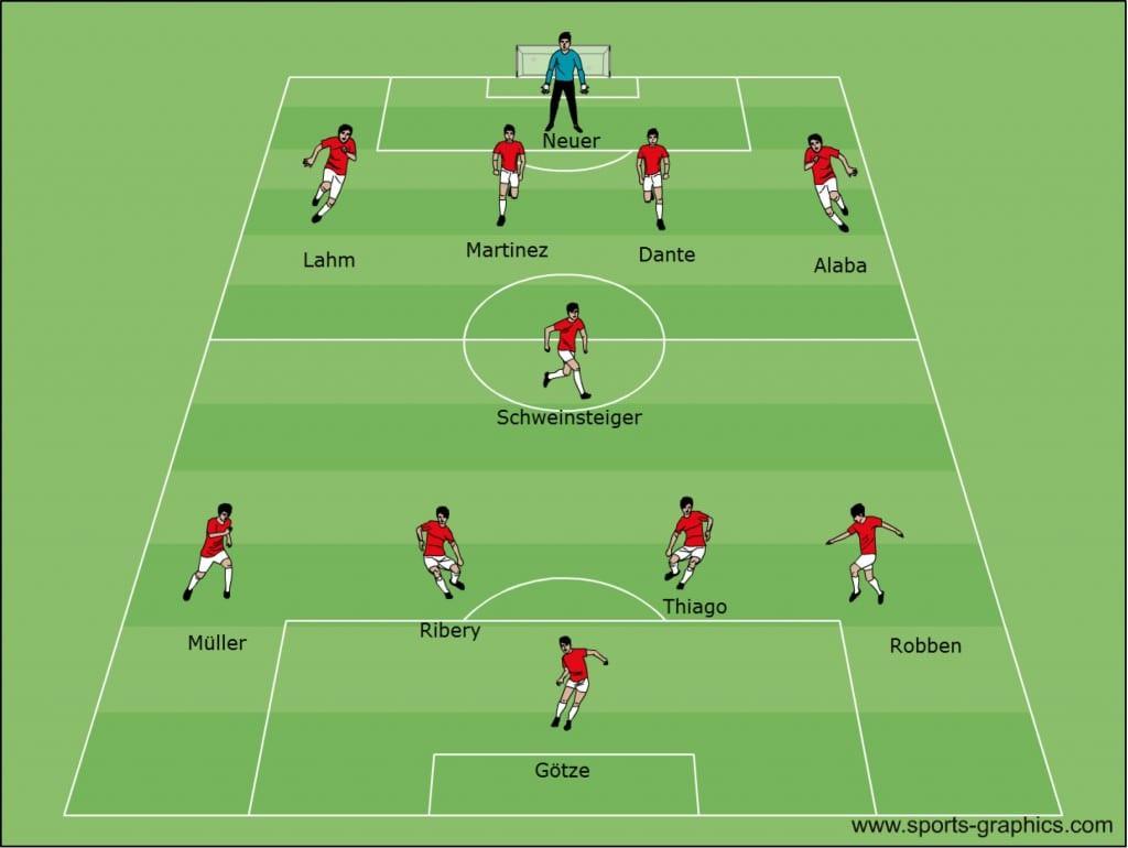 Bayern2014